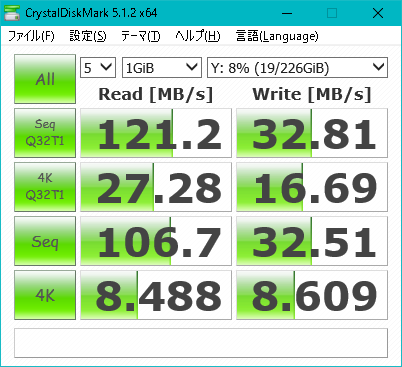 SequentialRead(Q=32,T=1):121.235MB/s, SequentialWrite(Q=32,T=1):32.809MB/s, RandomRead4KiB(Q=32,T=1):27.279MB/s[6659.9IOPS], RandomWrite4KiB(Q=32,T=1):16.686MB/s[4073.7IOPS], SequentialRead(T=1):106.744MB/s, SequentialWrite(T=1):32.508MB/s, RandomRead4KiB(Q=1,T=1):8.488MB/s[2072.3IOPS], RandomWrite4KiB(Q=1,T=1):8.609MB/s[2101.8IOPS]